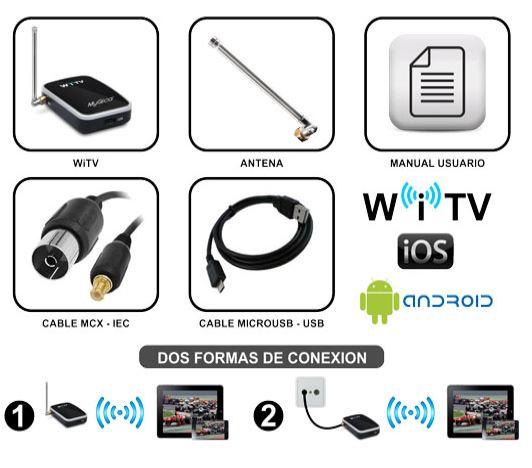 WITV Contenido