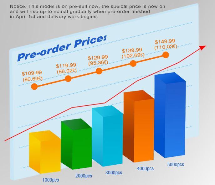 iWING WTD2 precio