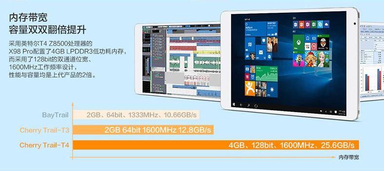 Teclast_X98 Pro WIFI 64GB