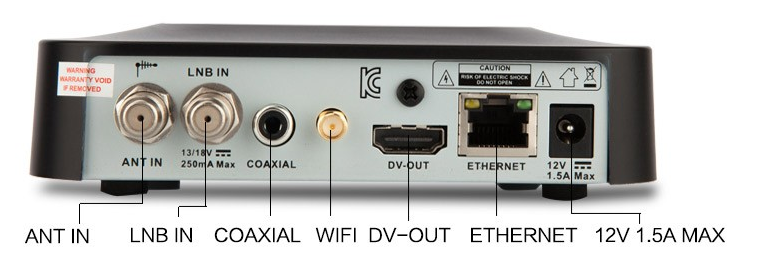 U4 Quad Conexiones