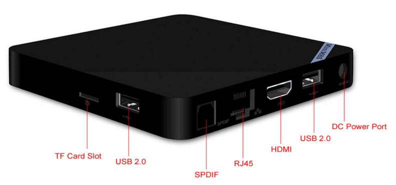 Mini M8S TV Box Puertos