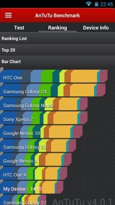 Antutu Neo N003 Ranking